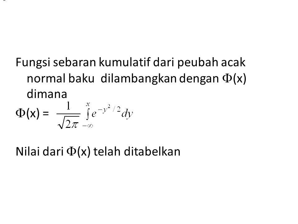 Fungsi sebaran kumulatif dari peubah acak normal baku dilambangkan dengan  (x) dimana  (x) = Nilai dari  (x) telah ditabelkan =