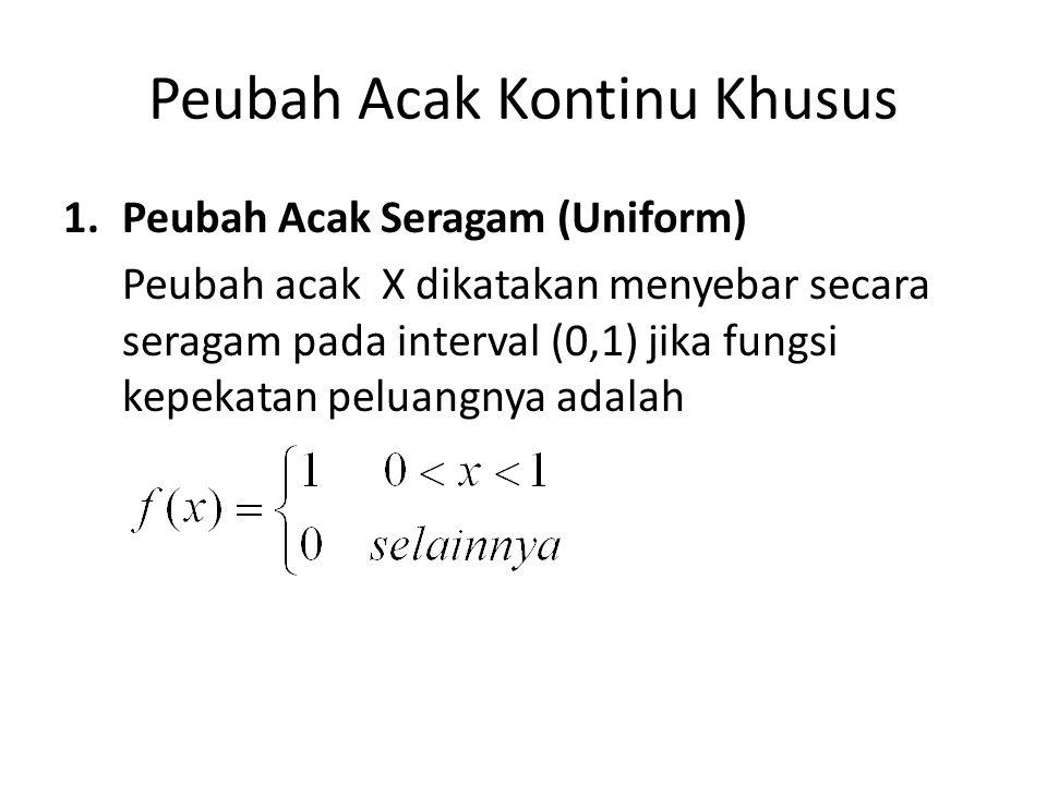 Peubah Acak Kontinu Khusus 1.Peubah Acak Seragam (Uniform) Peubah acak X dikatakan menyebar secara seragam pada interval (0,1) jika fungsi kepekatan p