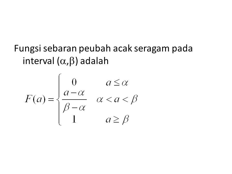 Fungsi sebaran peubah acak seragam pada interval ( ,  ) adalah