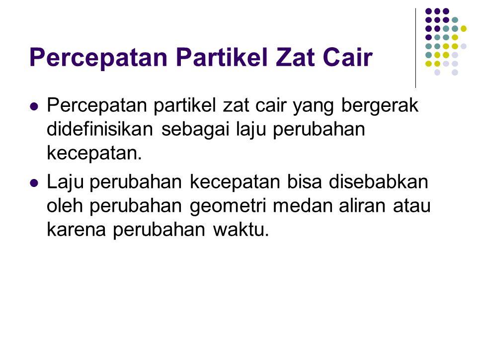 Percepatan Partikel Zat Cair Percepatan partikel zat cair yang bergerak didefinisikan sebagai laju perubahan kecepatan. Laju perubahan kecepatan bisa