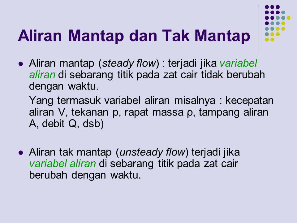 Aliran Mantap dan Tak Mantap Aliran mantap (steady flow) : terjadi jika variabel aliran di sebarang titik pada zat cair tidak berubah dengan waktu. Ya