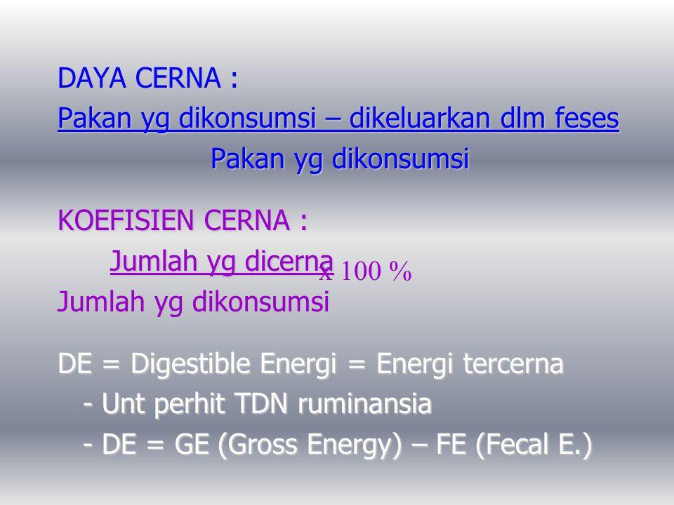 DAYA CERNA : Pakan yg dikonsumsi – dikeluarkan dlm feses Pakan yg dikonsumsi KOEFISIEN CERNA : Jumlah yg dicerna Jumlah yg dicerna Jumlah yg dikonsumsi DE = Digestible Energi = Energi tercerna - Unt perhit TDN ruminansia - DE = GE (Gross Energy) – FE (Fecal E.) x 100 %