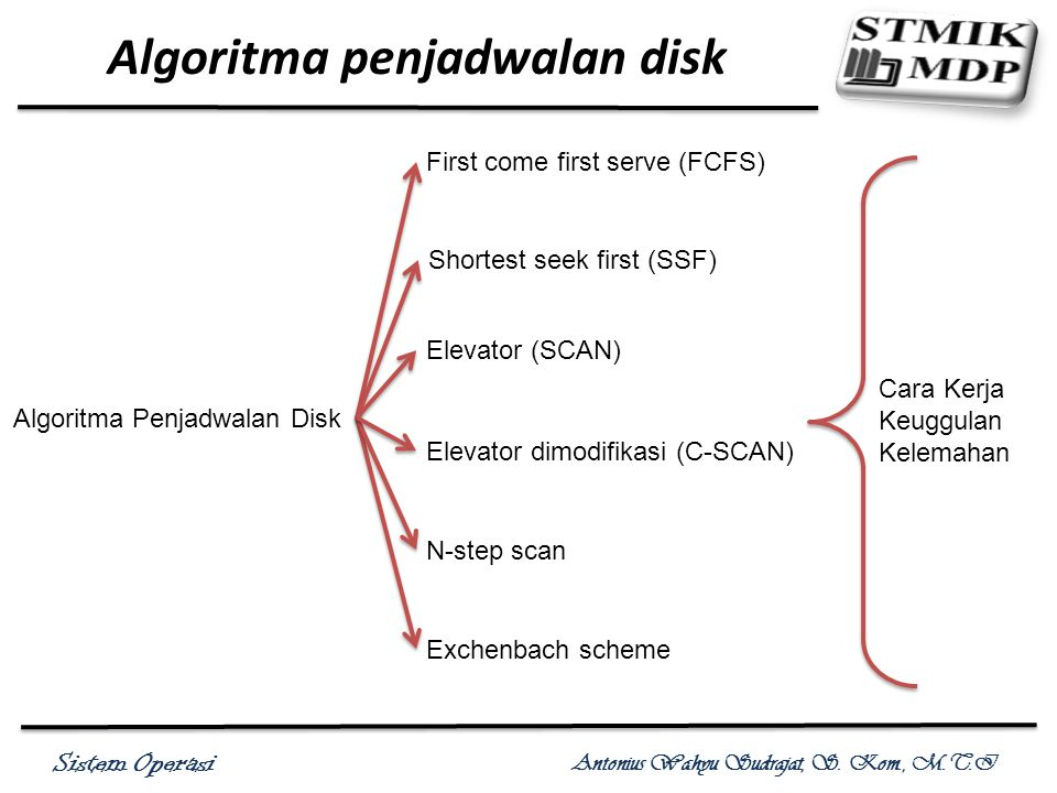 Sistem Operasi Antonius Wahyu Sudrajat, S. Kom., M.T.I Algoritma penjadwalan disk Algoritma Penjadwalan Disk First come first serve (FCFS) Shortest se