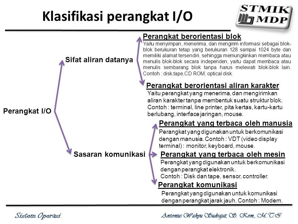 Sistem Operasi Antonius Wahyu Sudrajat, S. Kom., M.T.I Klasifikasi perangkat I/O Perangkat I/O Sifat aliran datanya Sasaran komunikasi Perangkat beror