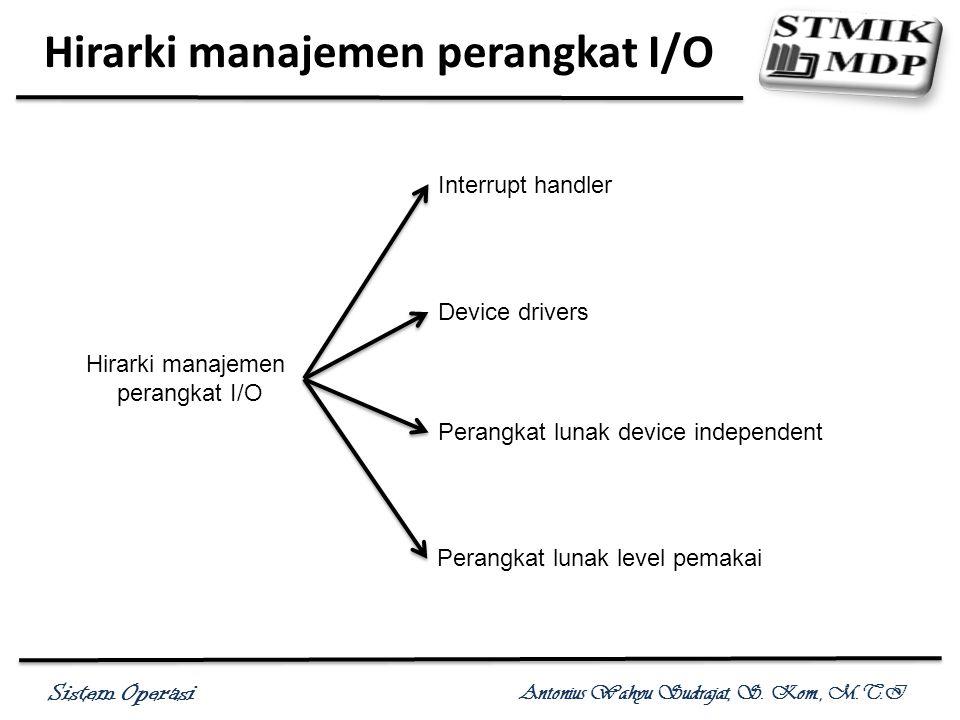 Sistem Operasi Antonius Wahyu Sudrajat, S. Kom., M.T.I Hirarki manajemen perangkat I/O Hirarki manajemen perangkat I/O Interrupt handler Device driver