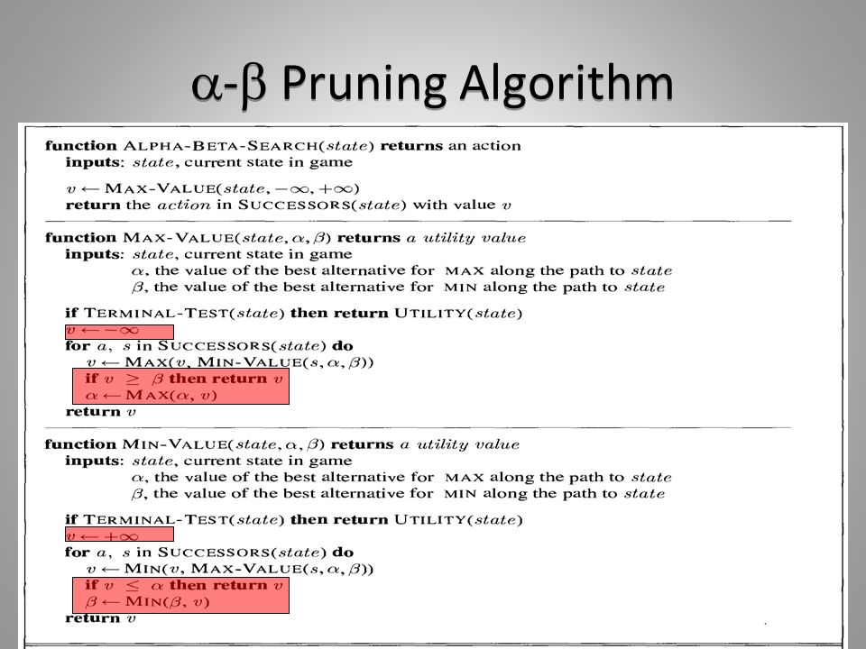  -  Pruning Algorithm