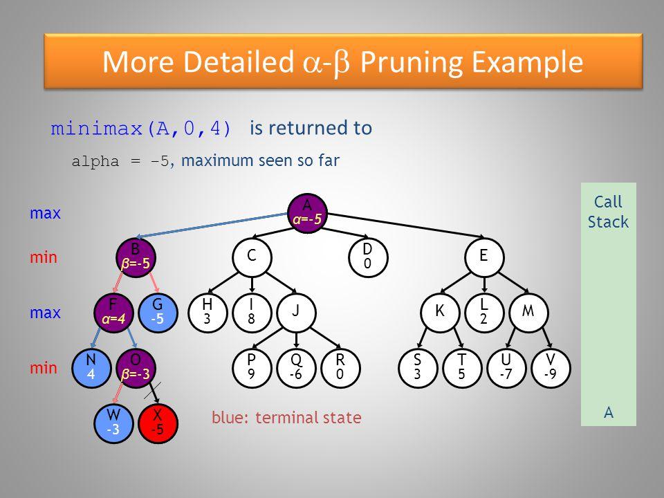 More Detailed  -  Pruning Example blue: terminal state O β =-3 W -3 B β =-5 N4N4 F α =4 G -5 X -5 E D0D0 C R0R0 P9P9 Q -6 S3S3 T5T5 U -7 V -9 KM H3H3 I8I8 J L2L2 Aα=Aα= minimax(C,1) max Call Stack A min max min X -5 A α =-5 C C Cβ=Cβ=