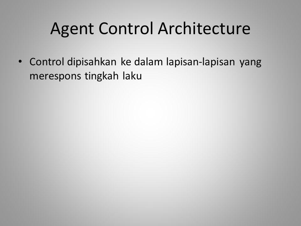 Agent Control Architecture Control dipisahkan ke dalam lapisan-lapisan yang merespons tingkah laku