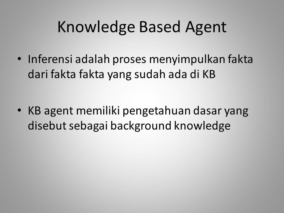 Knowledge Based Agent Inferensi adalah proses menyimpulkan fakta dari fakta fakta yang sudah ada di KB KB agent memiliki pengetahuan dasar yang disebut sebagai background knowledge
