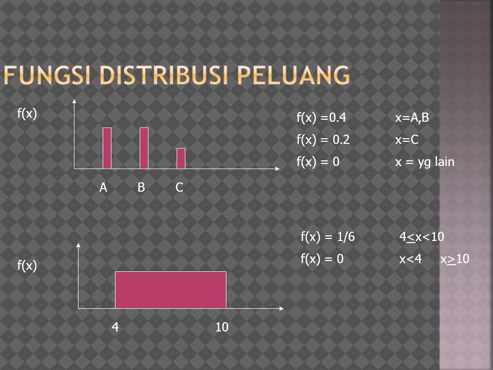f(x) f(x) =0.4x=A,B f(x) = 0.2x=C f(x) = 0x = yg lain f(x) A B C 4 10 f(x) = 1/64<x<10 f(x) = 0x 10