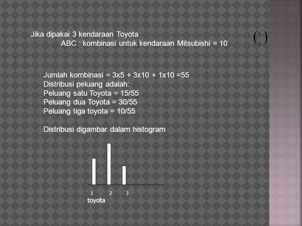 Jika dipakai 3 kendaraan Toyota ABC : kombinasi untuk kendaraan Mitsubishi = 10 Jumlah kombinasi = 3x5 + 3x10 + 1x10 =55 Distribusi peluang adalah: Pe