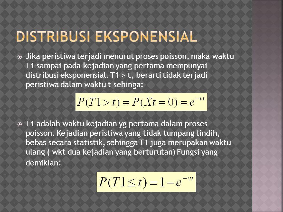  Jika peristiwa terjadi menurut proses poisson, maka waktu T1 sampai pada kejadian yang pertama mempunyai distribusi eksponensial. T1 > t, berarti ti