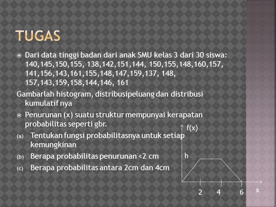  Dari data tinggi badan dari anak SMU kelas 3 dari 30 siswa: 140,145,150,155, 138,142,151,144, 150,155,148,160,157, 141,156,143,161,155,148,147,159,1