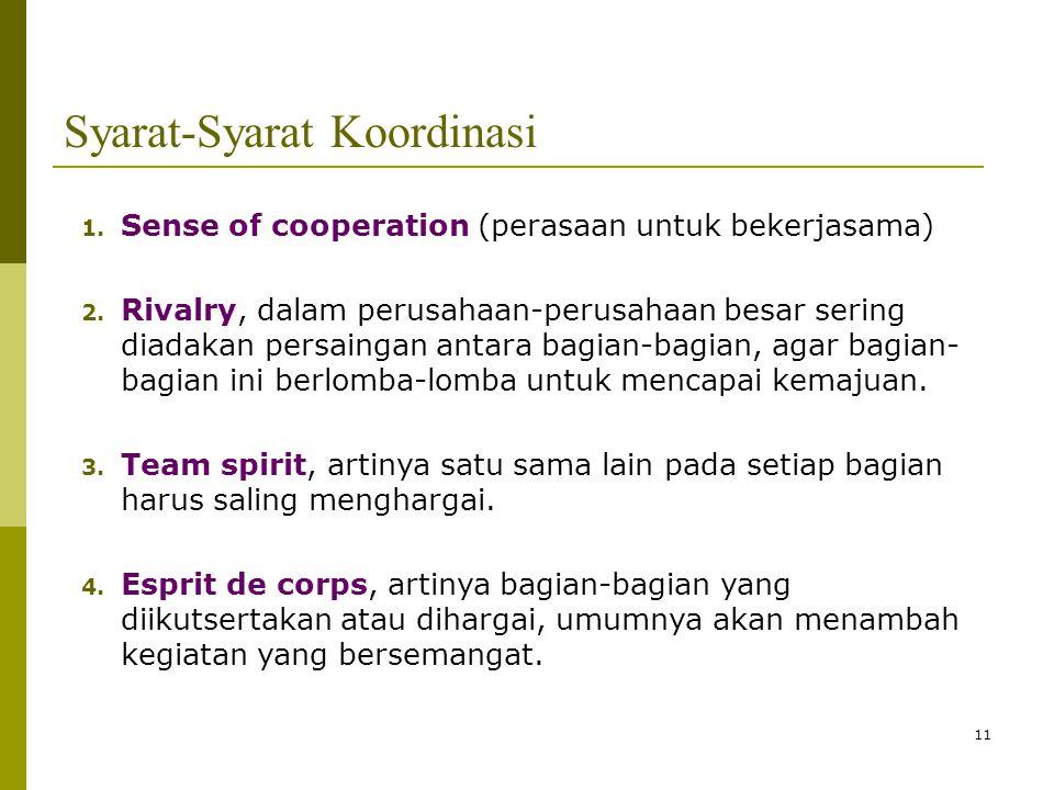 11 Syarat-Syarat Koordinasi 1. Sense of cooperation (perasaan untuk bekerjasama) 2. Rivalry, dalam perusahaan-perusahaan besar sering diadakan persain