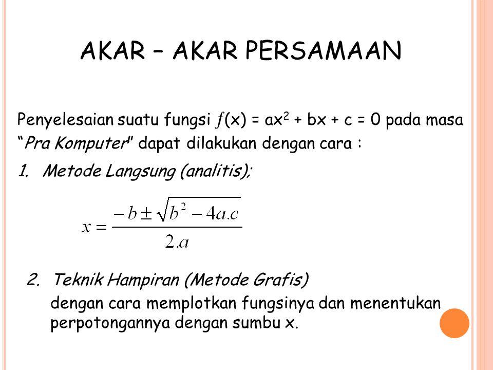 """AKAR – AKAR PERSAMAAN Penyelesaian suatu fungsi  (x) = ax 2 + bx + c = 0 pada masa """"Pra Komputer"""" dapat dilakukan dengan cara : 1.Metode Langsung (an"""