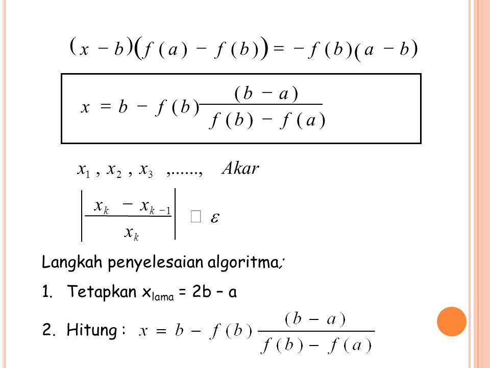    k kk x xx 1 Akarxxx 321,......,,,    afbf ab bfbx )()( )( )(      babfbfafbx)()()( Langkah penyelesaian algoritma; 1.Tetapkan x