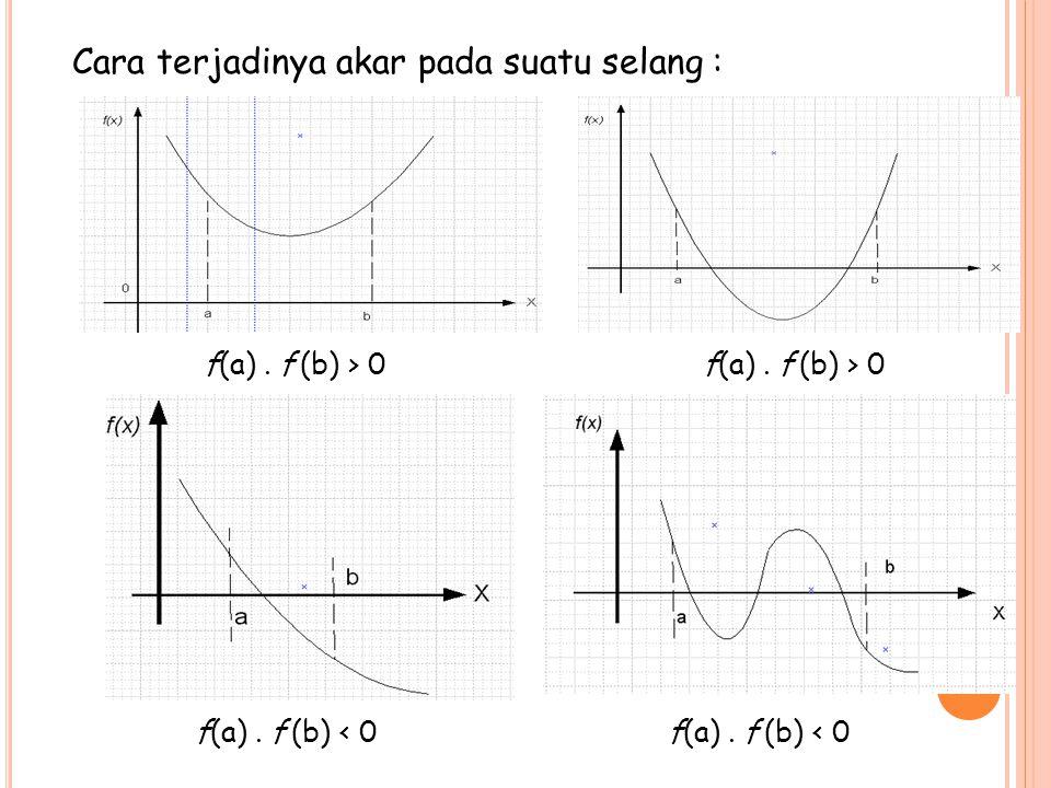 Cara terjadinya akar pada suatu selang : f(a). f (b) > 0 f(a). f (b) < 0