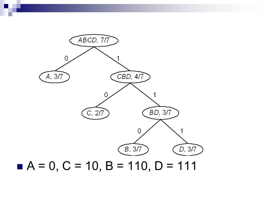 A = 0, C = 10, B = 110, D = 111