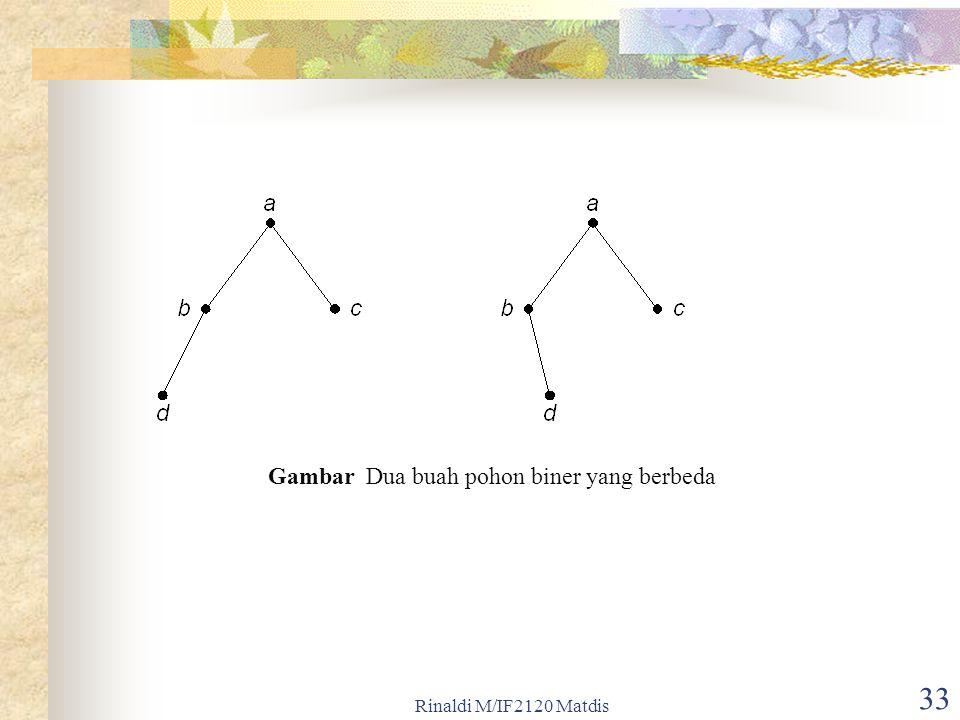 Rinaldi M/IF2120 Matdis 33 Gambar Dua buah pohon biner yang berbeda