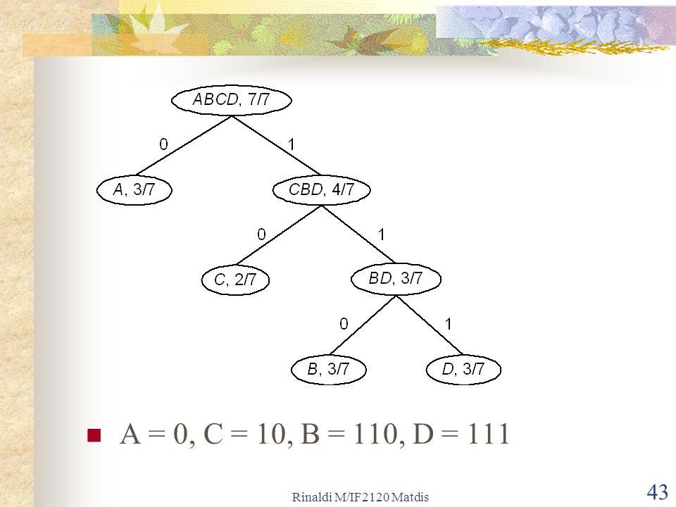 Rinaldi M/IF2120 Matdis 43 A = 0, C = 10, B = 110, D = 111