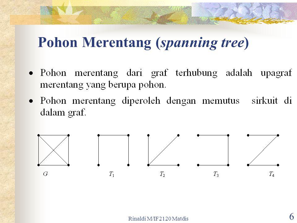 Rinaldi M/IF2120 Matdis 6 Pohon Merentang (spanning tree)