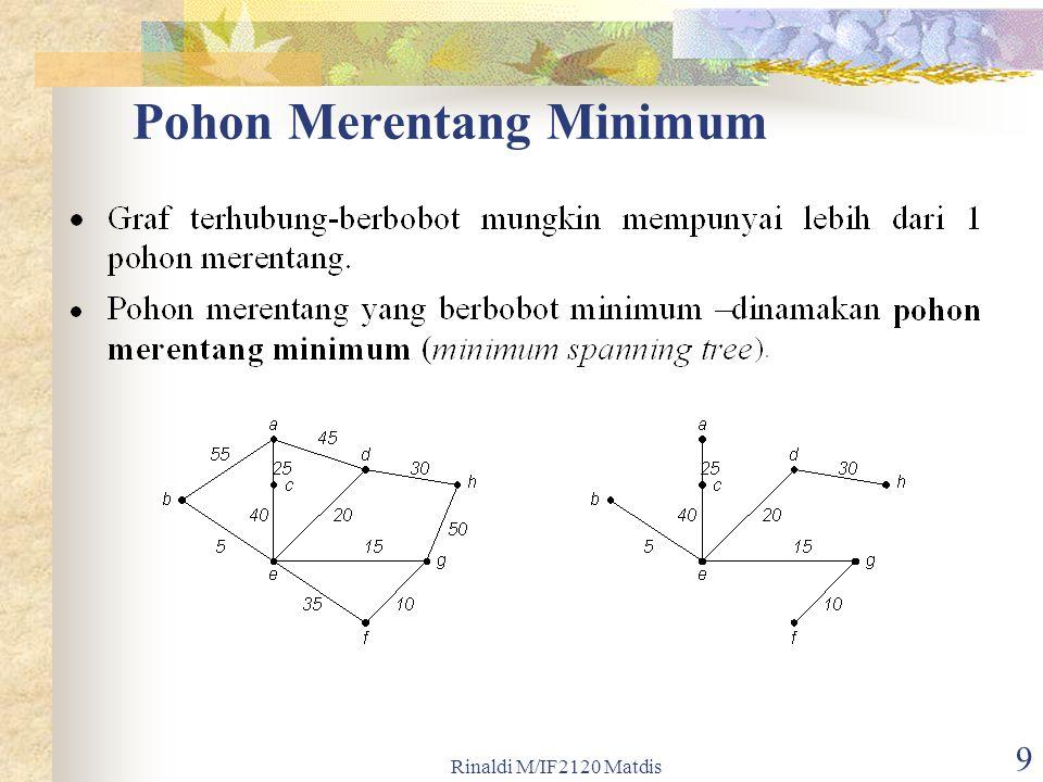 Rinaldi M/IF2120 Matdis 9 Pohon Merentang Minimum