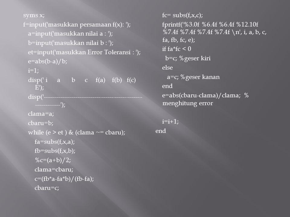syms x; f=input('masukkan persamaan f(x): '); a=input('masukkan nilai a : '); b=input('masukkan nilai b : '); et=input('masukkan Error Toleransi : ');