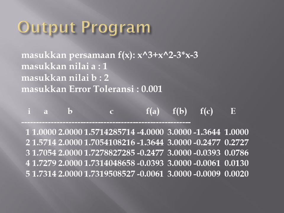 masukkan persamaan f(x): x^3+x^2-3*x-3 masukkan nilai a : 1 masukkan nilai b : 2 masukkan Error Toleransi : 0.001 i a b c f(a) f(b) f(c) E -----------
