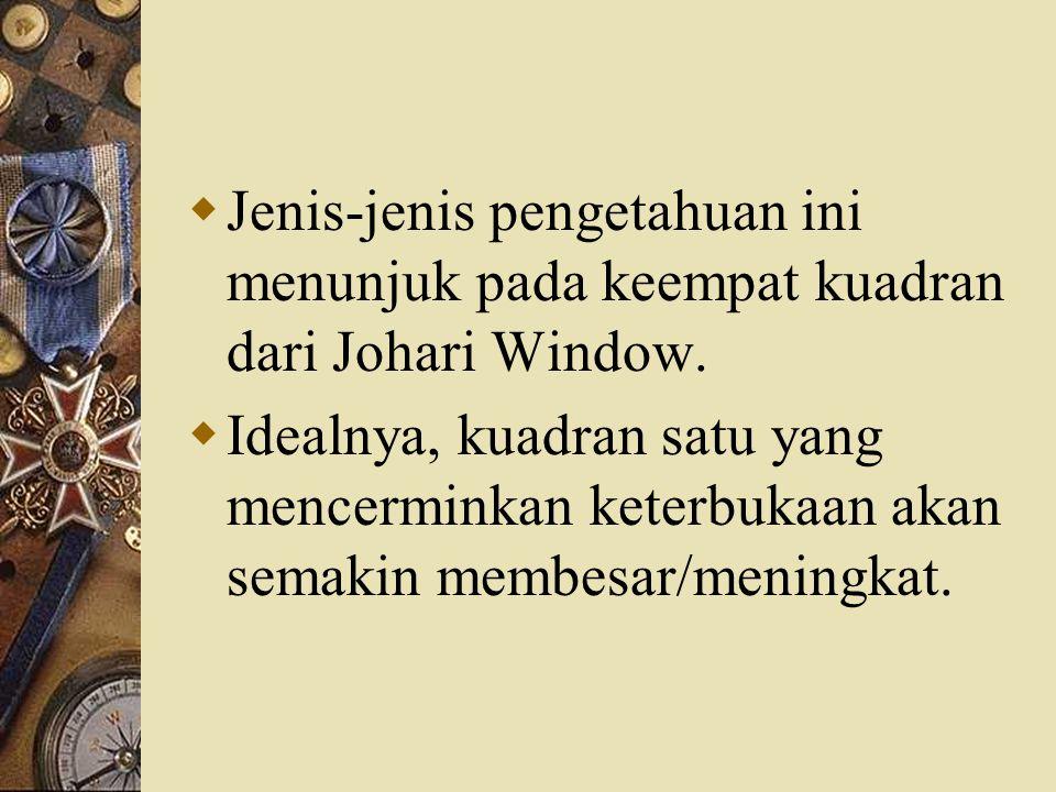  Jenis-jenis pengetahuan ini menunjuk pada keempat kuadran dari Johari Window.  Idealnya, kuadran satu yang mencerminkan keterbukaan akan semakin me
