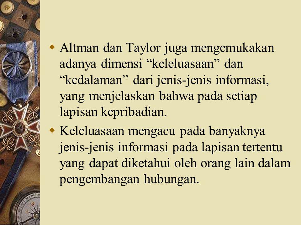 """ Altman dan Taylor juga mengemukakan adanya dimensi """"keleluasaan"""" dan """"kedalaman"""" dari jenis-jenis informasi, yang menjelaskan bahwa pada setiap lapi"""
