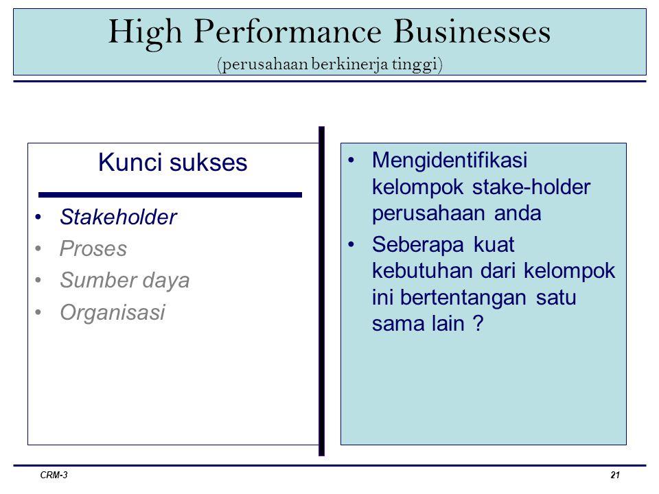 CRM-322 High Performance Businesses (perusahaan berkinerja tinggi) Kunci Sukses Stakeholder Proses Sumber daya Organisasi Pengembangan produk baru Menarik perhatian dan mempertahankan pelanggan Pemenuhan order Merekayasa ulang aliran kerja Membangun tim lintas funngsional