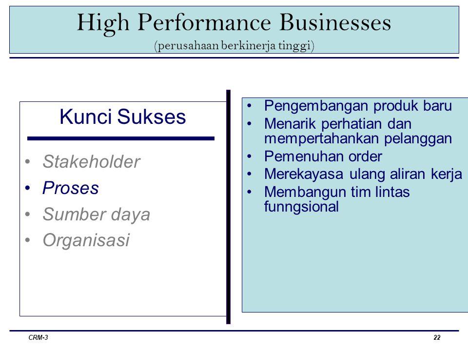 CRM-323 High Performance Businesses (perusahaan berkinerja tinggi) Kunci sukses Stakeholder Proses Sumber Daya Organisasi Sumber daya meliputi buruh, material, mesin, energi, and informasi Outsourcing vs.