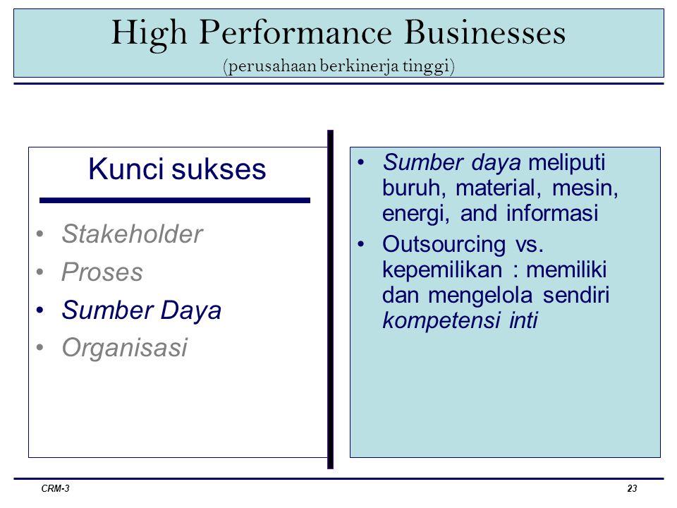 CRM-324 High Performance Businesses (perusahaan berkinerja tinggi) Kunci sukses Stakeholder Proses Sumber daya Organisasi Organisasi berarti kebijakan organisasi, struktur, dan budaya perusahaan Corporate culture: pengalaman, cerita, kepercayaan, dan norma dalam sebuah organisasi