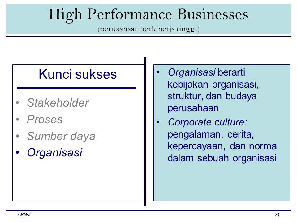CRM-325 Core Business Practices Penginderaan pasar (Market Sensing) Akuisisi pelanggan (Customer Acquisition) Manajemen hubungan pelanggan (Customer Relationship Management) manajemen pemenuhan (Fulfillment Management) Realiasasi penawaran baru (New Offering Realization)