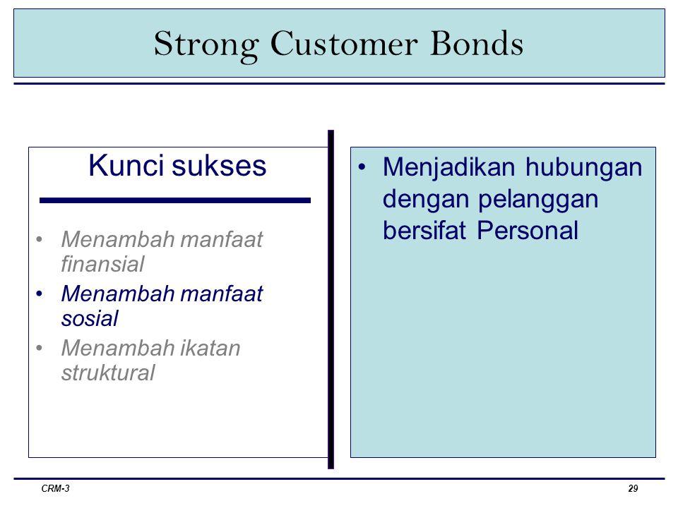 CRM-330 Strong Customer Bonds Kunci sukses Menambah manfaat finansial Menambah manfaat sosial Menambah ikatan struktural Menciptakan kontrak- kontrak jangka panjang pembayaran lebih murah untuk pembelian yang sedang berjalan Mengkaitkan produk pada pelayanan jangka panjang