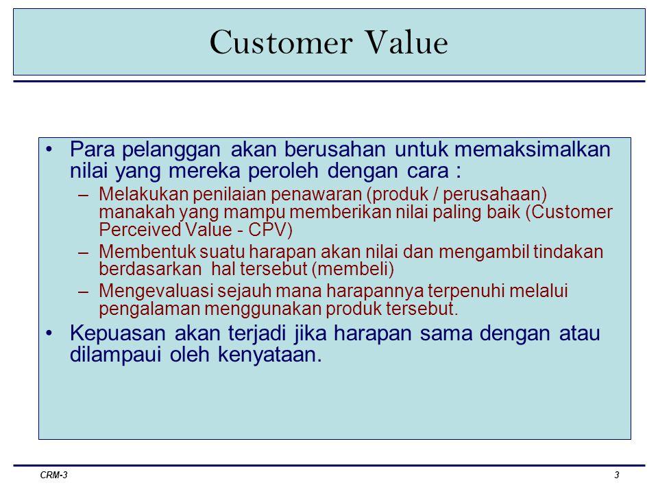 CRM-34 Customer Delivered Value Persepsi mengenai nilai yang diberikan merupakan fungsi dari : –Total customer costs –Total customer value Perusahaan yang berada dalam kondisi merugi harus : –Mengurangi perceptions of costs atau meningkatkan perceptions of value