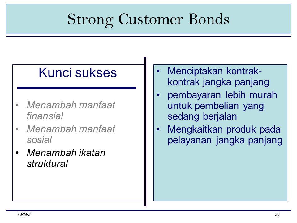 CRM-330 Strong Customer Bonds Kunci sukses Menambah manfaat finansial Menambah manfaat sosial Menambah ikatan struktural Menciptakan kontrak- kontrak