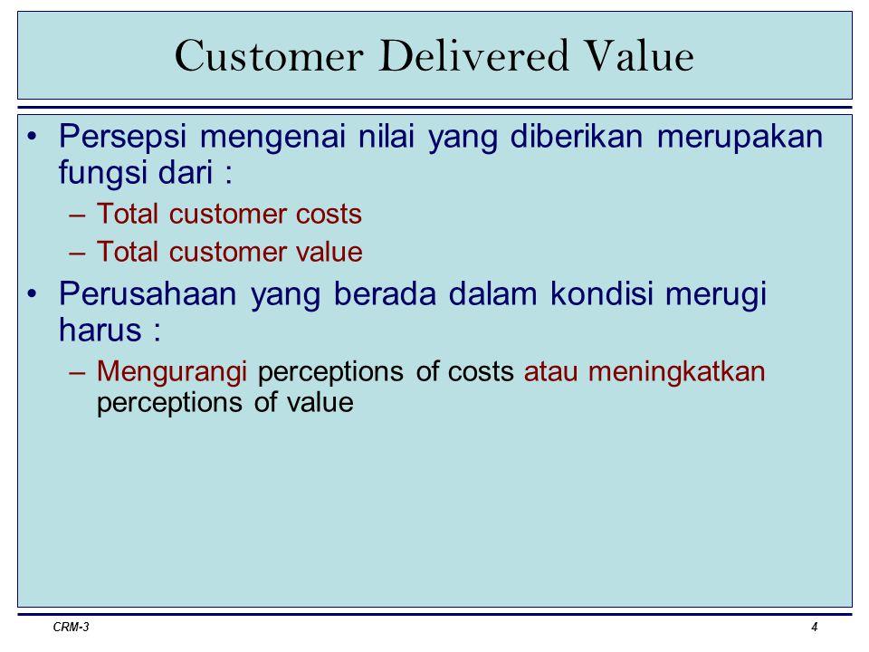 CRM-35 Customer Delivered Value Selisih nilai pelanggan total (total customer value) dan biaya pelanggan total (total customer cost).