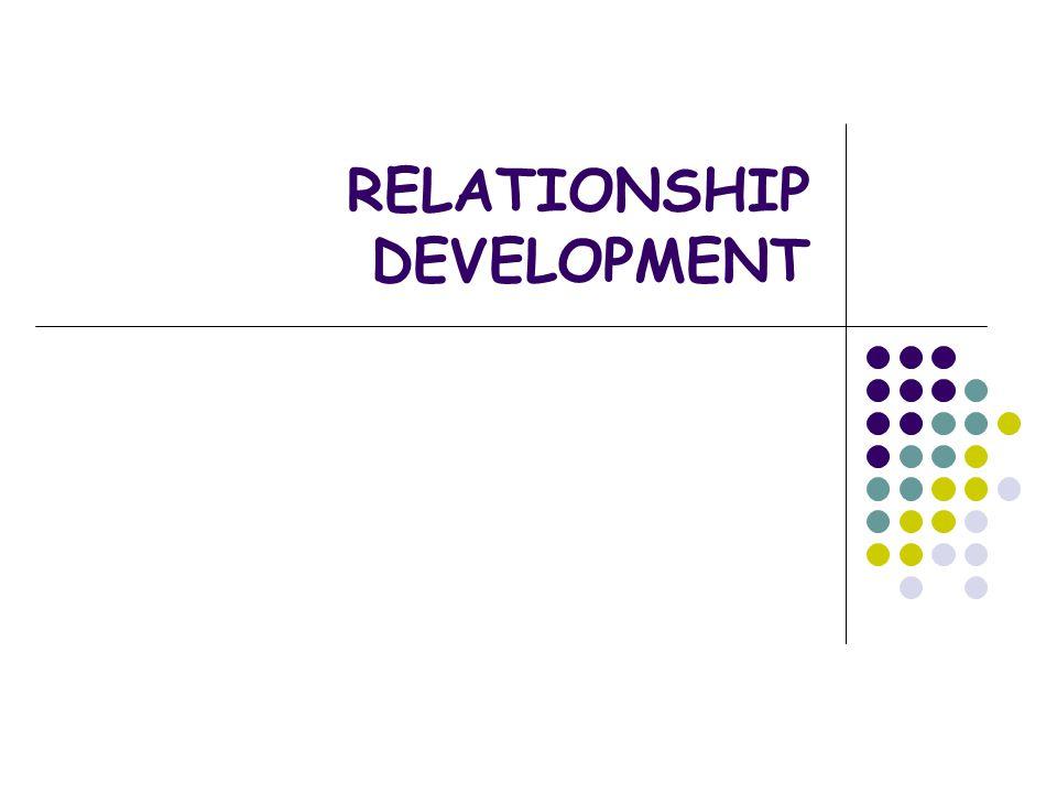 Teori Pertukaran Sosial (John Thibaut & Harold Kelley) Teori ini melihat pengembangan hubungan berdasarkan asumsi ekonomi dimana hubungan berkembang dengan membandingkan antara cost dan reward yang diterima Cost : elemen-elemen dari hubungan yang memiliki nilai negatif Reward : elemen-elemen hubungan yang memiliki nilai positif Worth = rewards - costs