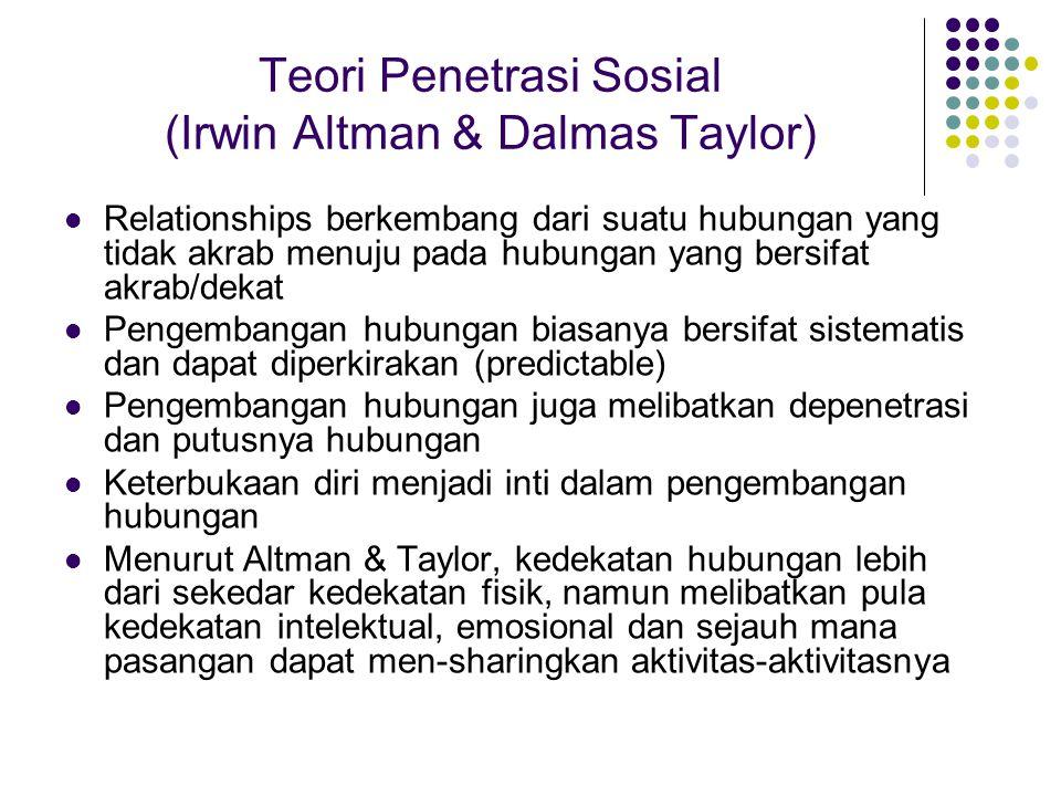 Teori Penetrasi Sosial (Irwin Altman & Dalmas Taylor) Relationships berkembang dari suatu hubungan yang tidak akrab menuju pada hubungan yang bersifat