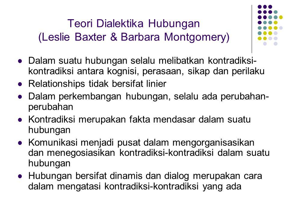 Teori Dialektika Hubungan (Leslie Baxter & Barbara Montgomery) Dalam suatu hubungan selalu melibatkan kontradiksi- kontradiksi antara kognisi, perasaa