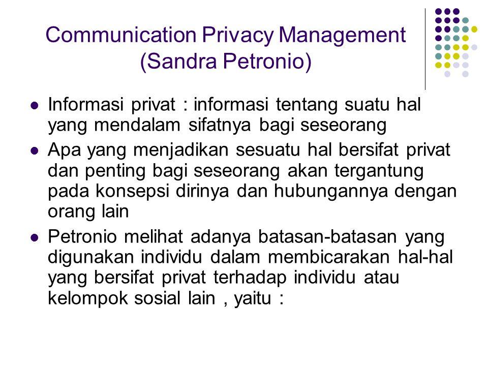Communication Privacy Management (Sandra Petronio) Informasi privat : informasi tentang suatu hal yang mendalam sifatnya bagi seseorang Apa yang menja