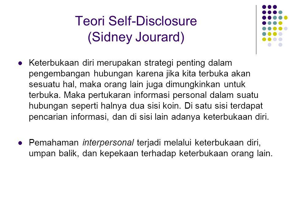 Teori Self-Disclosure (Sidney Jourard) Keterbukaan diri merupakan strategi penting dalam pengembangan hubungan karena jika kita terbuka akan sesuatu h