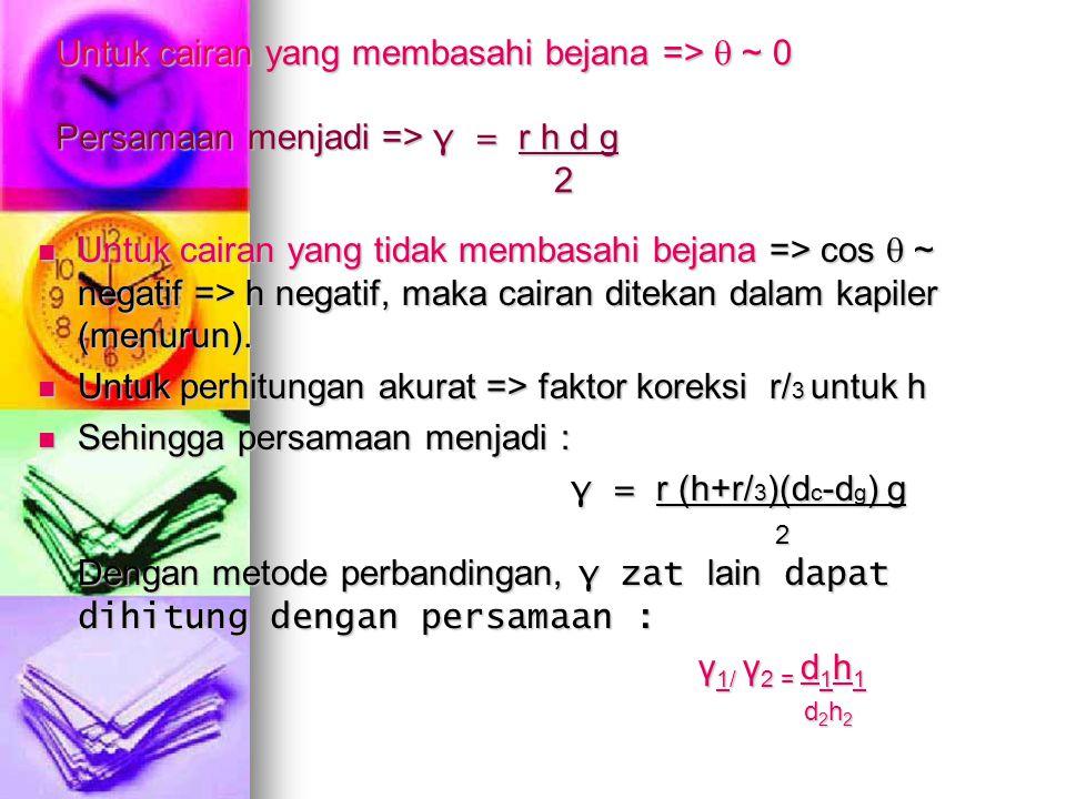 Akibat tegangan permukaan timbul gaya berlawanan Besarnya gaya ke atas => F1= 2 Л r γ cos  Besarnya gaya ke atas => F1= 2 Л r γ cos  Besarnya gaya k