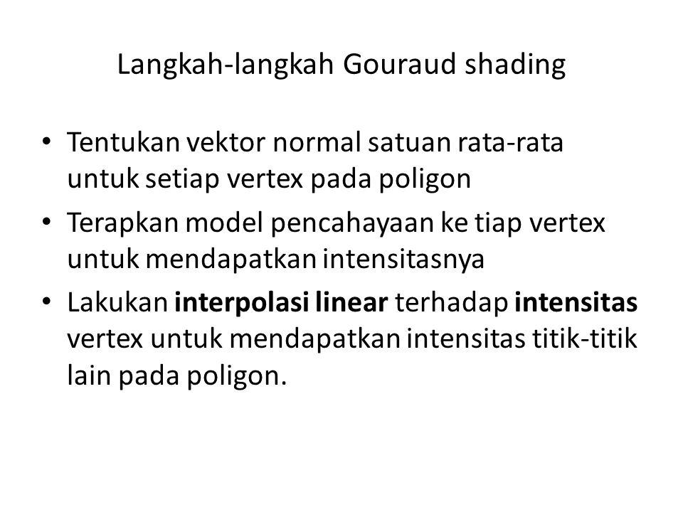 Langkah-langkah Gouraud shading Tentukan vektor normal satuan rata-rata untuk setiap vertex pada poligon Terapkan model pencahayaan ke tiap vertex untuk mendapatkan intensitasnya Lakukan interpolasi linear terhadap intensitas vertex untuk mendapatkan intensitas titik-titik lain pada poligon.