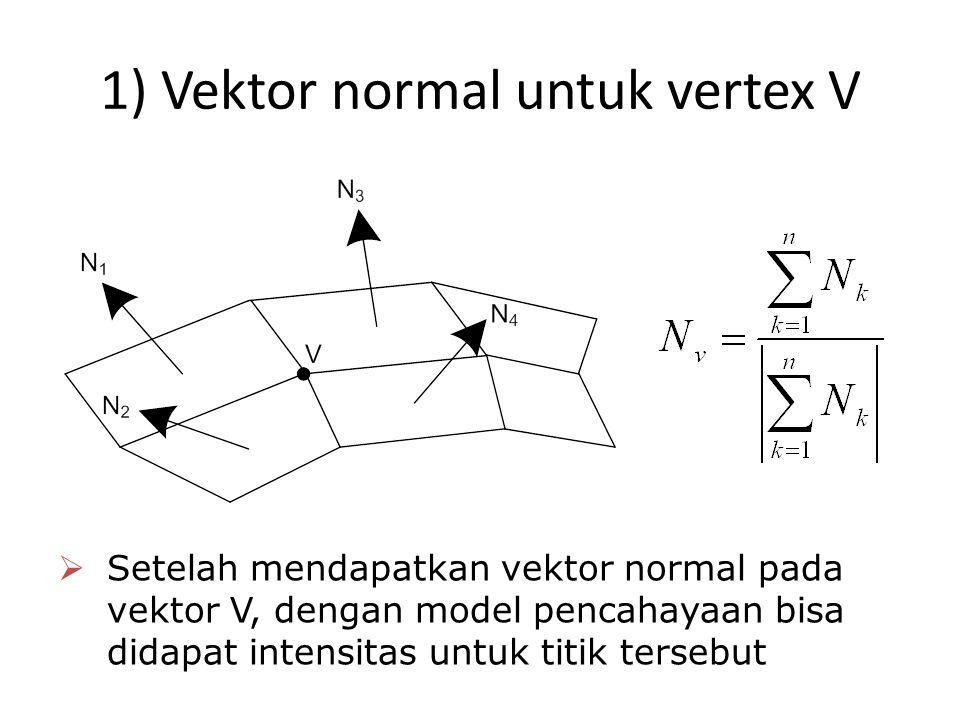 1) Vektor normal untuk vertex V  Setelah mendapatkan vektor normal pada vektor V, dengan model pencahayaan bisa didapat intensitas untuk titik tersebut