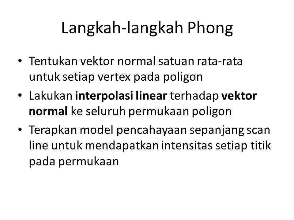 Langkah-langkah Phong Tentukan vektor normal satuan rata-rata untuk setiap vertex pada poligon Lakukan interpolasi linear terhadap vektor normal ke seluruh permukaan poligon Terapkan model pencahayaan sepanjang scan line untuk mendapatkan intensitas setiap titik pada permukaan