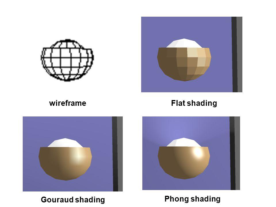 wireframeFlat shading Gouraud shading Phong shading