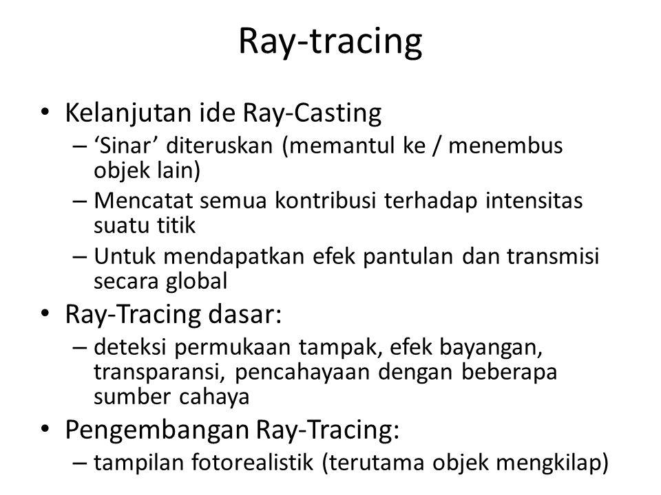 Ray-tracing Kelanjutan ide Ray-Casting – 'Sinar' diteruskan (memantul ke / menembus objek lain) – Mencatat semua kontribusi terhadap intensitas suatu titik – Untuk mendapatkan efek pantulan dan transmisi secara global Ray-Tracing dasar: – deteksi permukaan tampak, efek bayangan, transparansi, pencahayaan dengan beberapa sumber cahaya Pengembangan Ray-Tracing: – tampilan fotorealistik (terutama objek mengkilap)