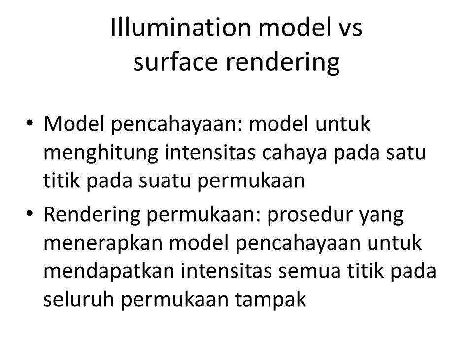 Illumination model vs surface rendering Model pencahayaan: model untuk menghitung intensitas cahaya pada satu titik pada suatu permukaan Rendering permukaan: prosedur yang menerapkan model pencahayaan untuk mendapatkan intensitas semua titik pada seluruh permukaan tampak